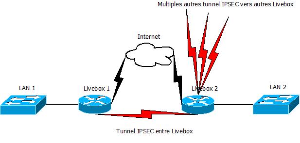 http://zboss01.free.fr/Forum/Sol2.png